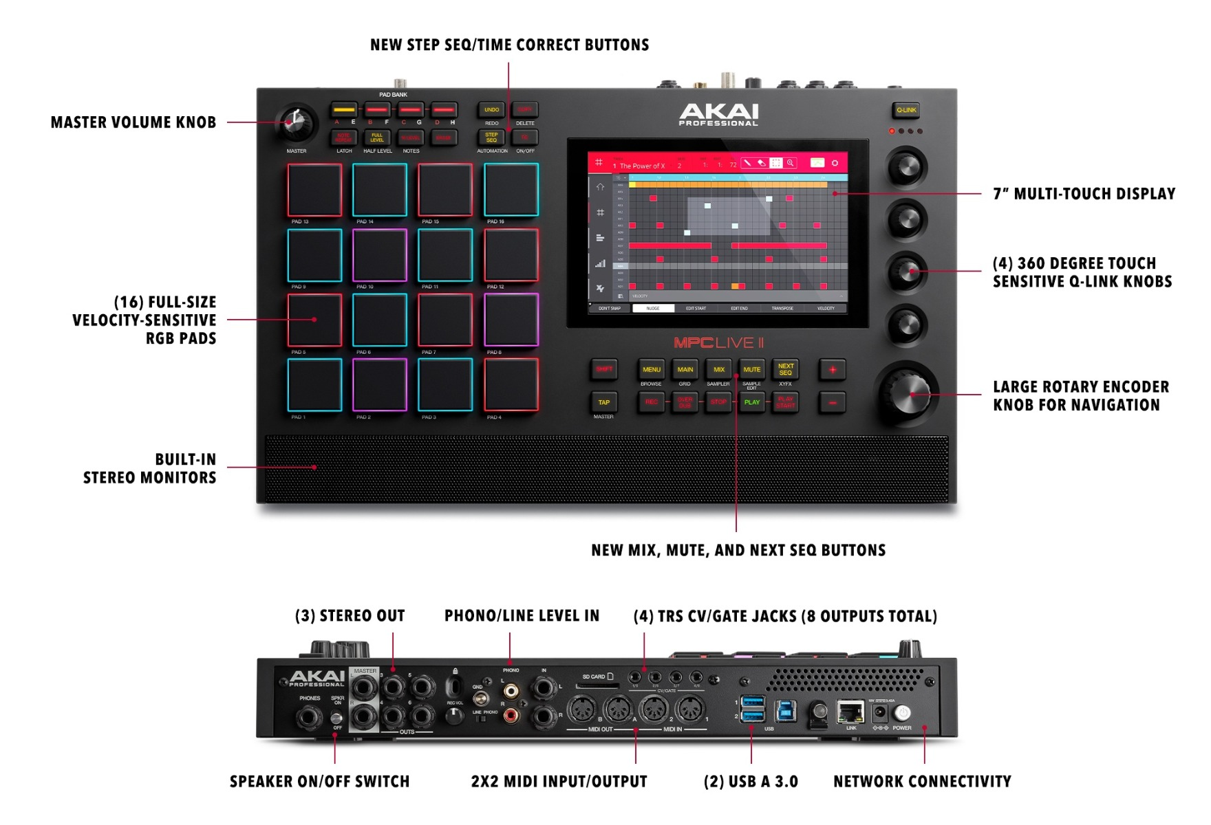 Detailed layout of Standalone Beat Making Drum Machine